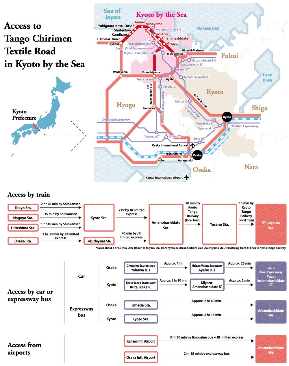 Access map around Kyoto Tango Chirimen corridor of the sea
