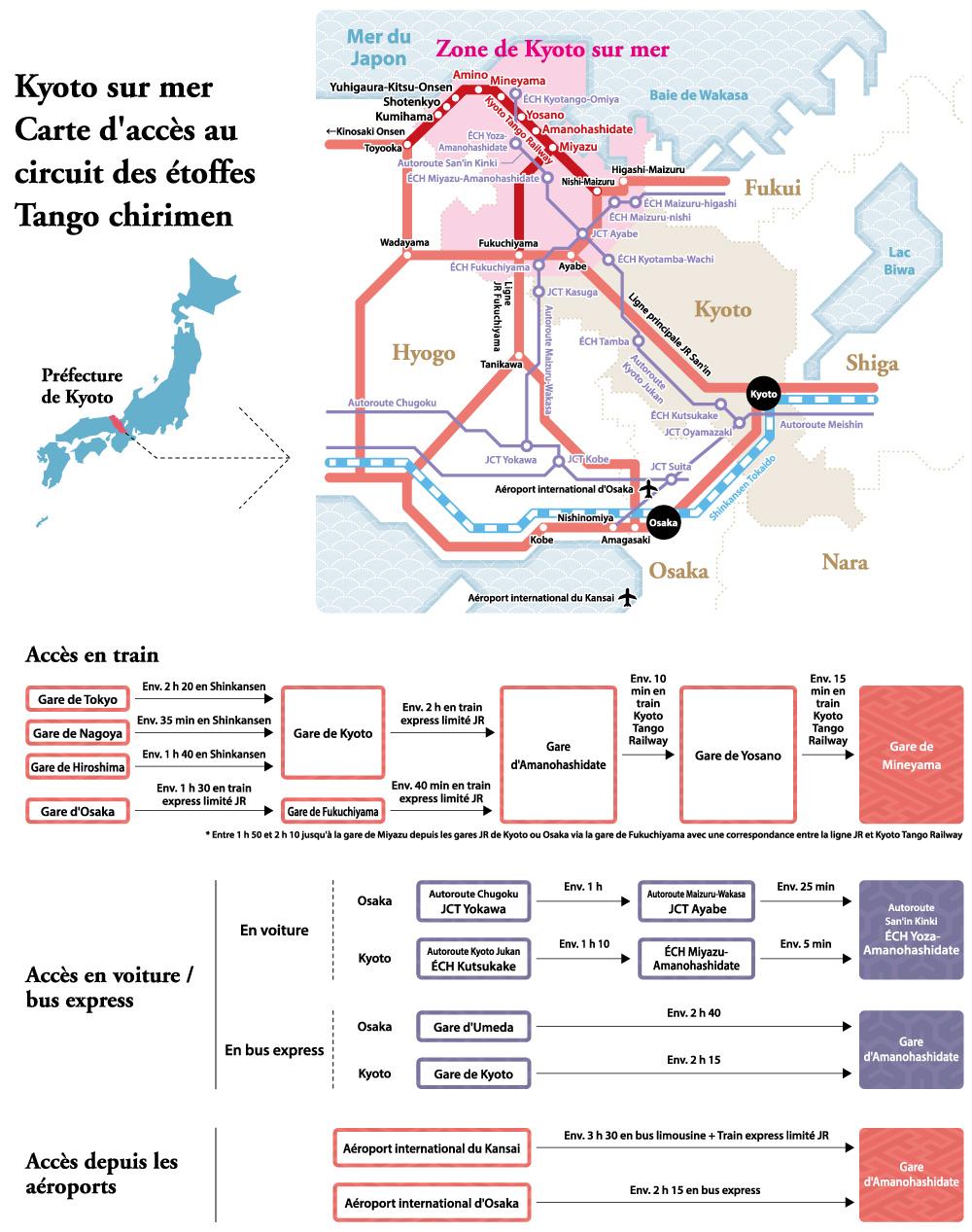 Accède dresse une carte autour du Tango Kyoto couloir Chirimen de la mer