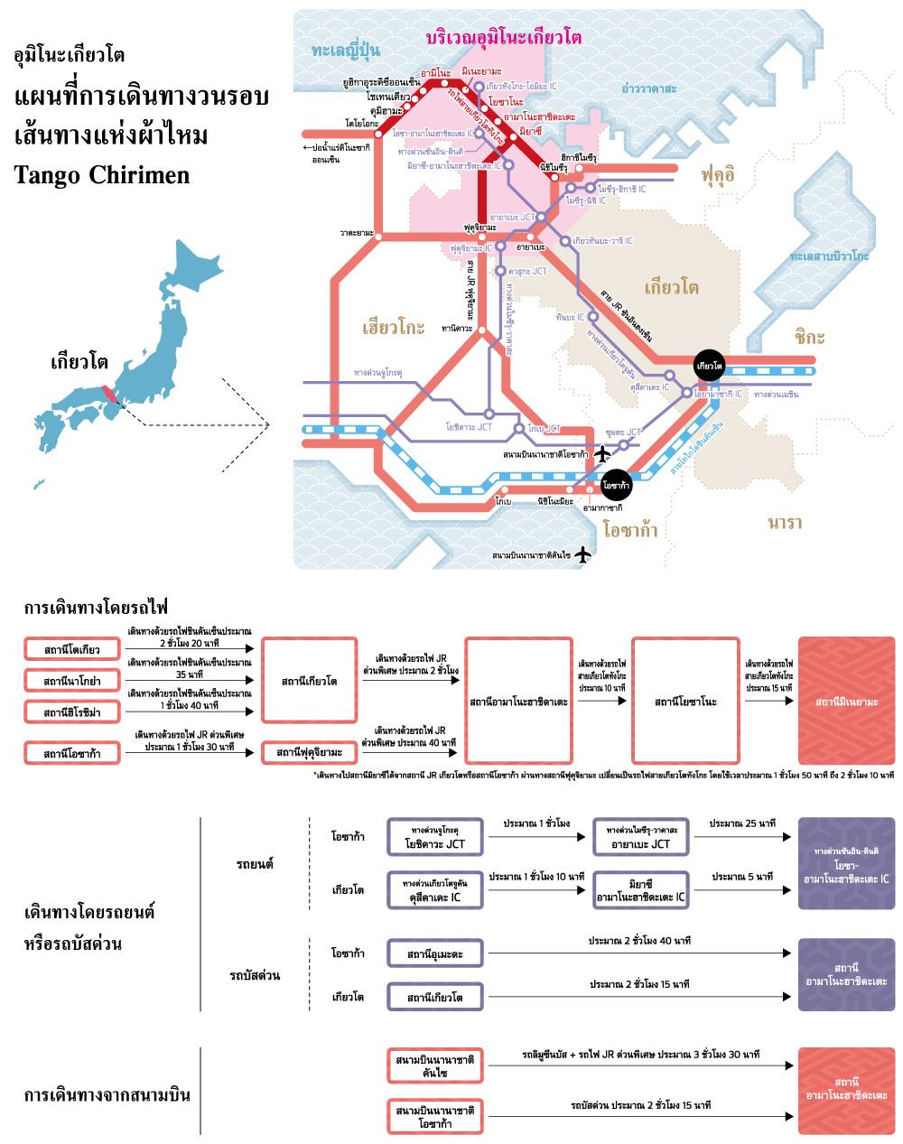 แผนที่การเข้าถึงรอบๆ วัดเกียวโตทังโกะชิริเม็น (ผ้าย่นทังโกะ) ของทะเล